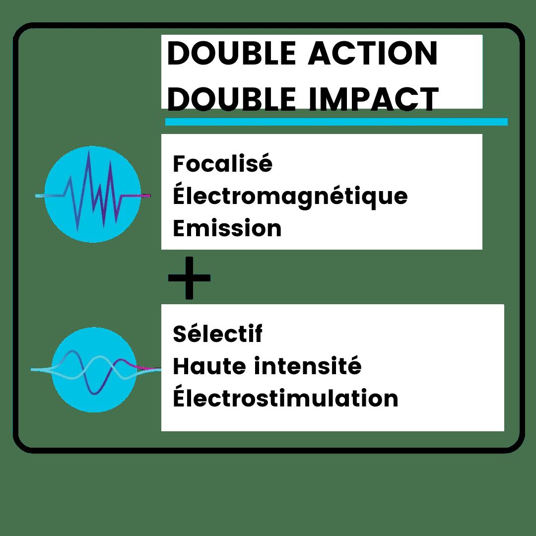 wonder doble impact