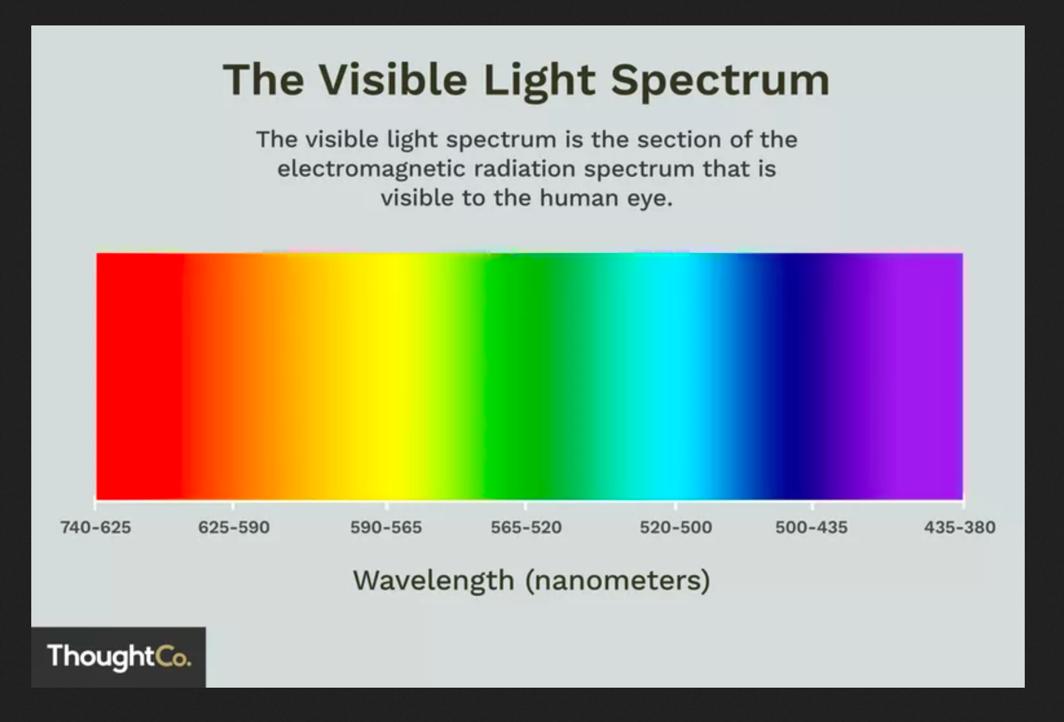 Comprendre les lasers non thermiques de bas niveau; Tout n'est pas qu'une question de pénétration.